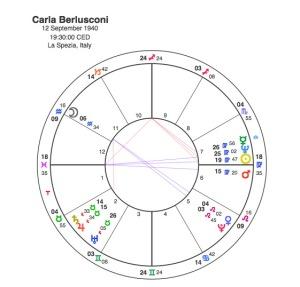 Carla Berlusconi