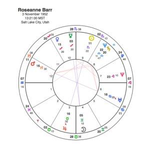 Roseanne Barr