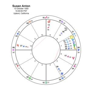 Susan Anton