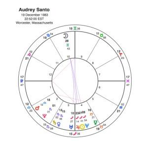 Audrey Santo