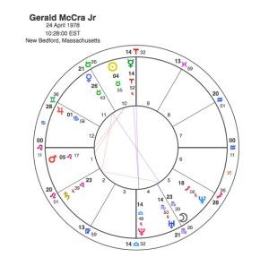 Gerald McCra Jr