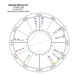 Gerald McCra Sr