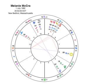Melanie McCra
