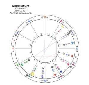 Merle McCra