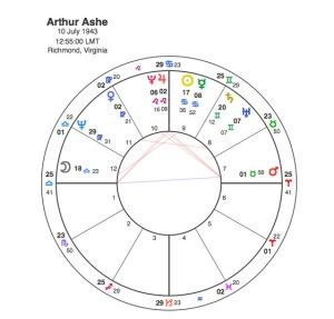 Arthur Ashe