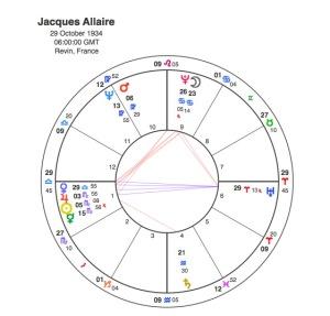 Jacques Allaire