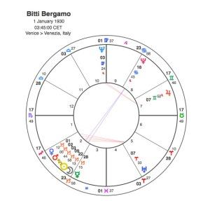 Bitti Bergamo