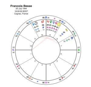 Francois Besse