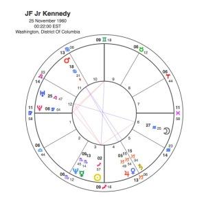 JF Kennedy Jr