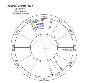 Joseph P Kennedy Jr