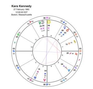 Kara Kennedy