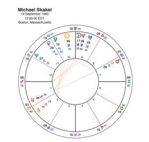 Michael Skakel
