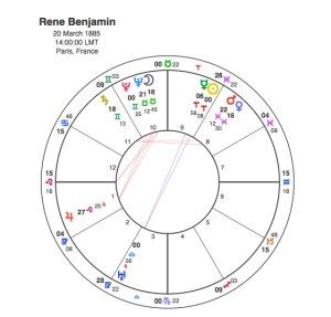Rene Benjamin