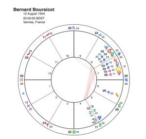 Bernard Boursicot