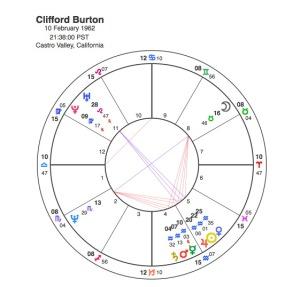Clifford Burton
