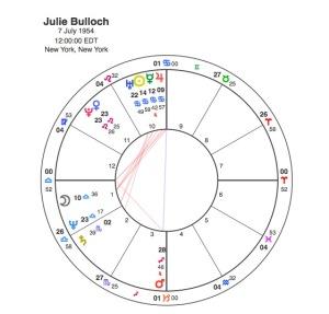 Julie Bulloch