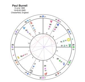 Paul Burrell