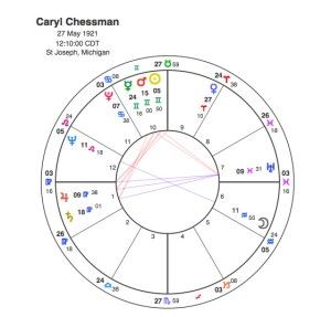 Caryl Chessman