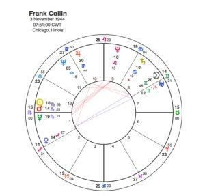Frank Collin