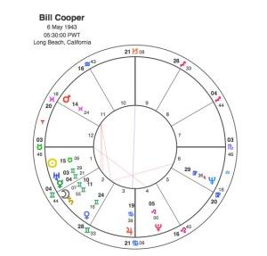 Bill Cooper