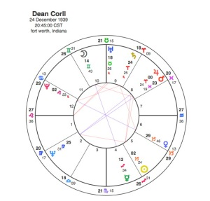 Dean Corll