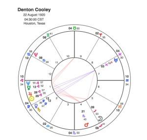 Decton Cooley