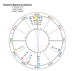 Howard Crawford