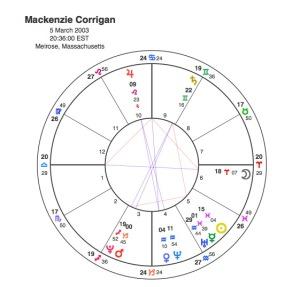 Mackenzie Corrigan