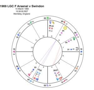 1969 LGCF Arsenal v Swindon