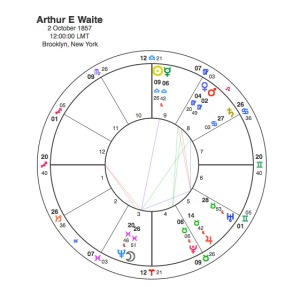 Arthur E Waite