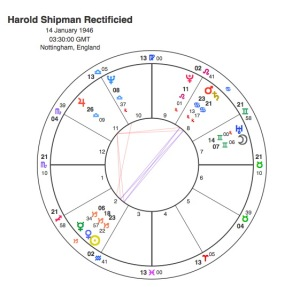 Harold Shipman Rectified