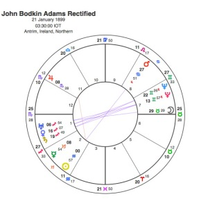 John Bodkin Adams Rectified