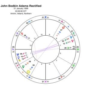 John Bodkin Adams Rectified