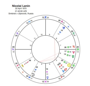 Nicolai Lenin