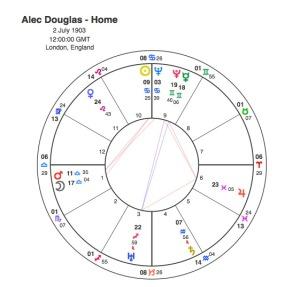 Alec Douglas - Home