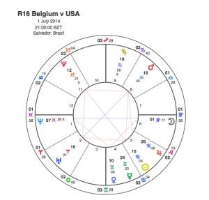 Belgium v USA