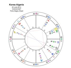 Korea v Algeria
