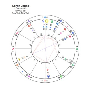 Loren Janes