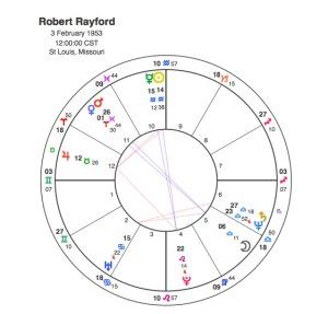 Robert Rayford