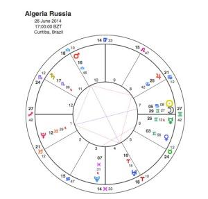 Russia  v  Algeria