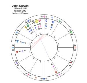 John Darwin