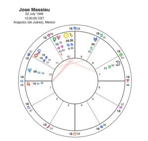 Jose Massieu