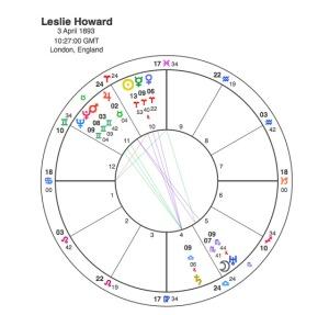 Leslie Howard