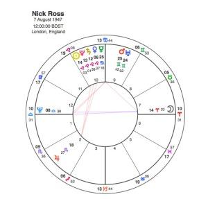 Nick Ross