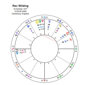 Rav Wilding