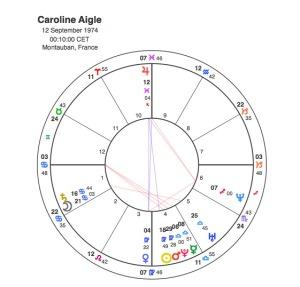 Caroline Aigle