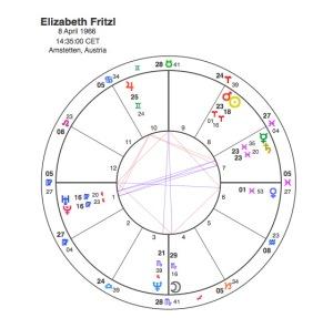 Elizabeth Fritzl Rectified
