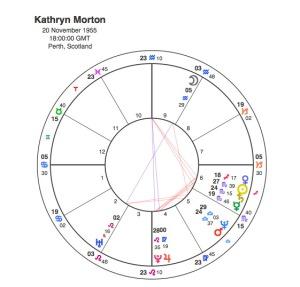 Kathryn Morton