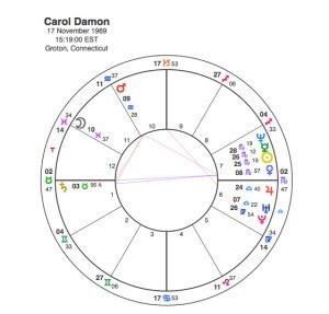 Carol Damon