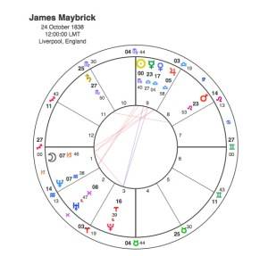 James Maybrick